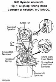 2000 hyundai accent timing belt solved timing marks for 1 5 hyundai engine fixya