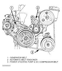 2003 dodge neon serpentine belt routing and timing belt diagrams