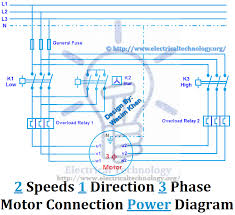 two speed motor starter connection and working function animation