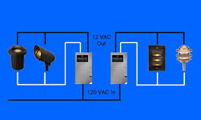 what is low voltage lighting wiring low voltage landscape lighting with what is the hub method