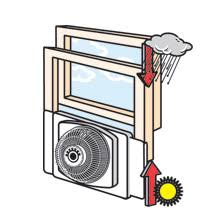 Inch Whole House Window Exhaust Fan - Bathroom fan window