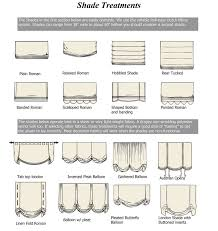 Different Types Of Window Blinds Astounding Types Of Window Shades 11 On Home Remodel Ideas With