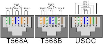rj11 connector wiring diagram wiring diagrams