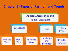 review for final exam chapter 1 u2013 what is fashion design