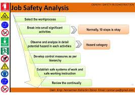 doc 680460 job safety analysis template free u2013 job safety