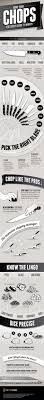 Kinds Of Kitchen Knives Kitchen Knife Basics Every Home Cook Should Know On The Sharp Side