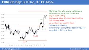 Bulls Flag Eur Usd Bull Flag But At Resistance Investing Com