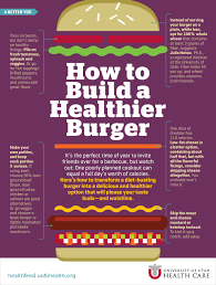 how to make healthy hamburgers the average weight for a 5 5 female