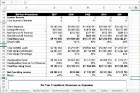Financial Modeling Excel Templates Startup Financial Model Templates In Excel Downloads Eloquens