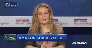 global markets futures slide spooked trading nation amazon shares slide
