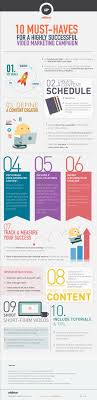 10 Must Haves For A by 10 Must Haves For A Successful Marketing Caign