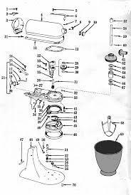 kitchenaid food mixer k4 b maintenance and repair manual edited