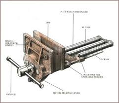 Woodworking Bench Vises For Sale by This Is Ideas January 2014