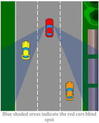 Driving Blind Spot Check Carpedia Car Blind Spot