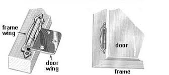 Face Frame Kitchen Cabinets by Kitchen Cabinet U0026 Vanity Door Hinges Part 2