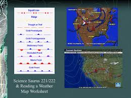 weather u0026 climate intro to weather clip ppt download