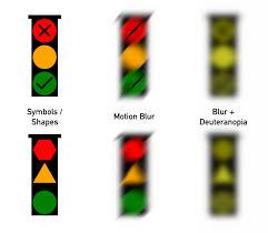 Color Blind Design Blog U003e Posts U003e Designing For Color Not Just Blindness Simon George