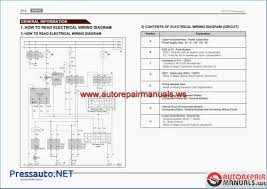bmw wiring color codes bmw wiring diagrams