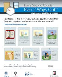 Fire Evacuation Plan For Care Homes by Monthly Fire Prevention U0026 Public Education Plan 2011 2012
