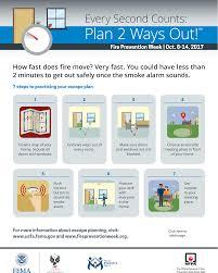 monthly fire prevention u0026 public education plan 2011 2012