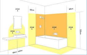 Bathroom Lighting Zones Bathroom Lighting From Infiting Lighting Solutions