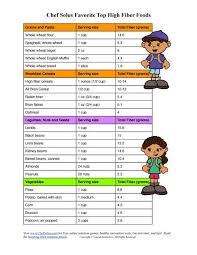 best 25 fiber foods list ideas on pinterest high fiber foods