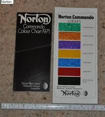 what specs for roman purple colour norton commando u0026 classic