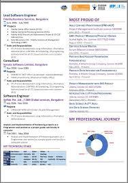 Informatica Admin Jobs Add Life To Your Profile Sathish Devunuri Pmi Acp Safe Pmpo