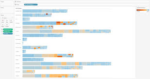 tableau 201 how to make a tree map evolytics