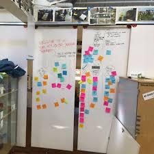 design thinking workshop stanford d school design thinking workshop gardner