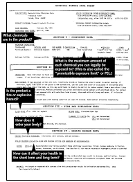 Ghs Safety Data Sheet Template It All Seems Easy And Simple Until You Want Workers To Read A Sds