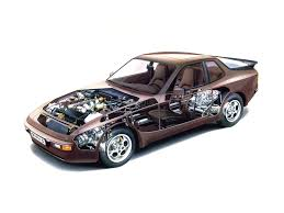 matchbox porsche 944 129 best cutaway stock cars images on pinterest cutaway car and