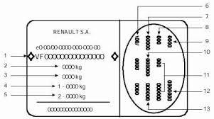 test for renault key immobiliser failures united kingdom bba reman