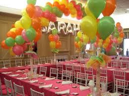 Birthday Party Decoration Ideas on Birthday Decorations Happy