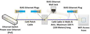 long ethernet wiring diagram long wiring diagrams