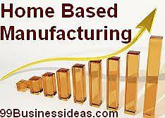 Home Decor Home Based Business 20 Profitable Home Based Manufacturing Business Ideas