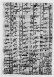 the culper code book george washington u0027s mount vernon