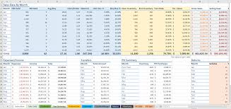 Sales And Expenses Spreadsheet The Ultimate Amazon Fba Sales Spreadsheet V2 U2013 Tools For Fba