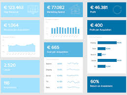 explore the best marketing dashboard examples u0026 templates