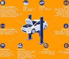 lexus cpo tucson auto city certifed cars in san diego auto city