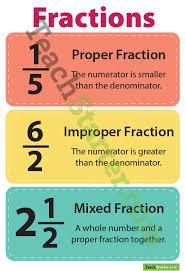 fractions and decimals u2013 australian curriculum u2013 teach starter