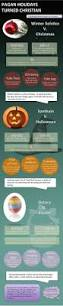 The Origins Of Halloween by The True Origin Of Halloween