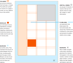 grid layout guide 100 design principles for using grids the grid system
