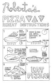 Reheating Pizza In Toaster Oven How To Reheat Your Pizza To Perfection