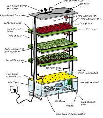 diy diy aquaponics system plans home design popular modern at