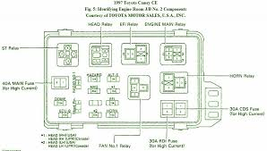 under dash fuse box toyota camry diagram wiring diagrams for diy