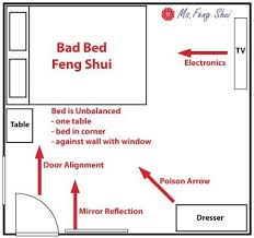 Best  Bed Placement Ideas Only On Pinterest Rug Placement - Placing bedroom furniture feng shui
