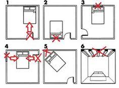 Bed Placement In Bedroom Feng Shui Your Bedroom Feng Shui Bedroom Feng Shui And Bedrooms