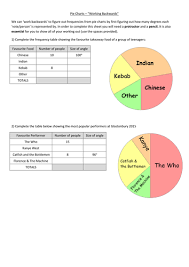 pie charts working backwards to frequency tables by jamesclegg