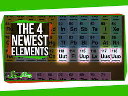 newest meet the 4 newest elements youtube